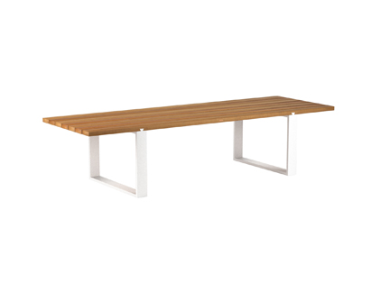 VIGOR table
